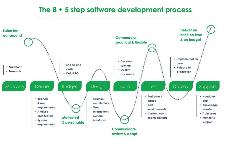process111